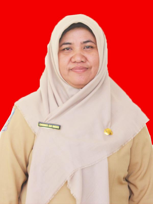 Yunita Kusumawardani, S.Pd.